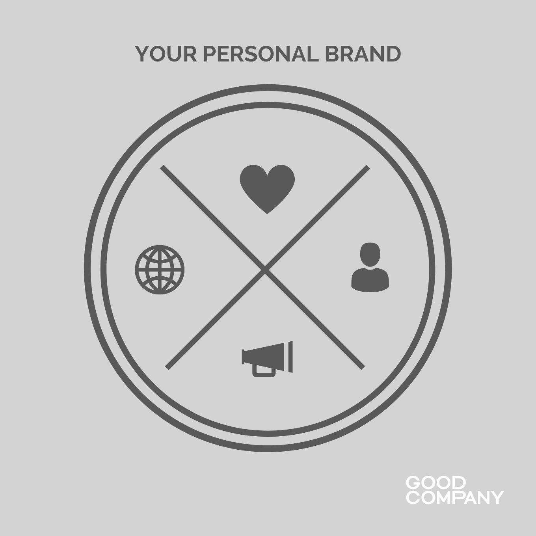 personal branding voorbeeld